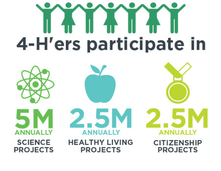 Infographic-At-A-Glance-Sci-HL-Citizen-1